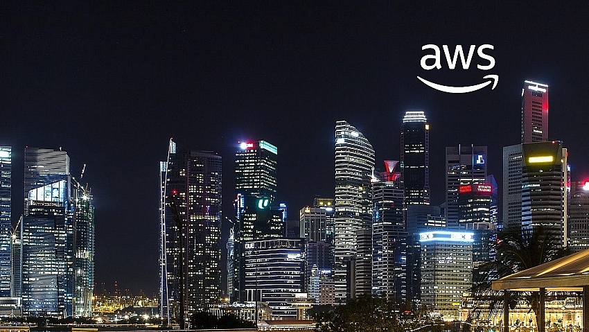 globe telecom accelerates cloud journey with aws