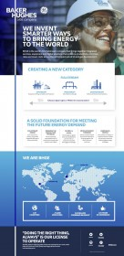 baker hughes and ge oil gas complete combination creating the worlds first and only fullstream oil and gas company
