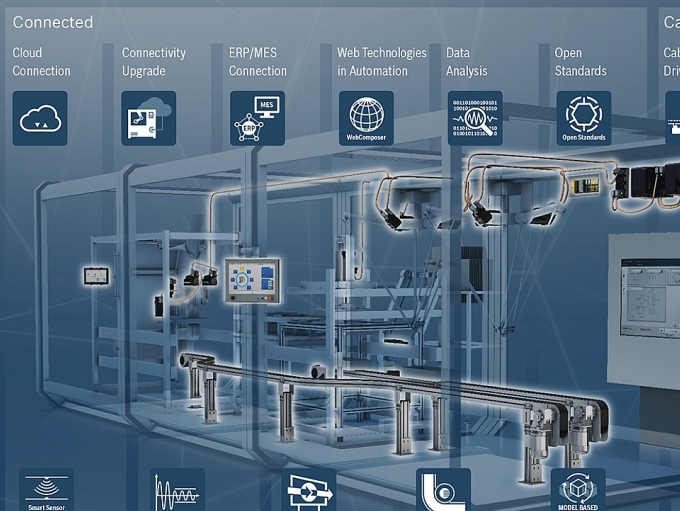 Bosch showcases latest automation technology at Propak Vietnam 2018