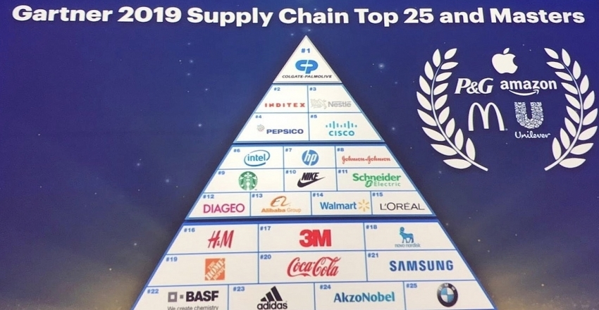 schneider electric honoured at 2019 gartner supply chain top 25