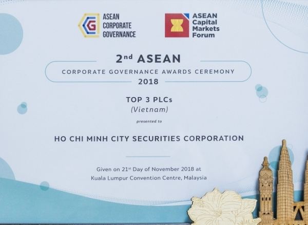 hsc named among top 3 public listed companies in vietnam in 2018