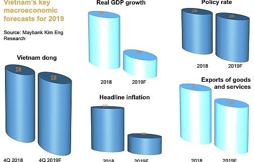 successes in reach despite trade war