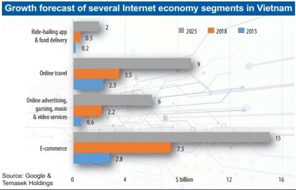 an internet economy a golden treasure trove