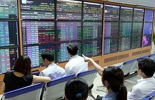 vn may be upgraded to emerging market in 2022 vndirect securities