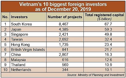 thai enterprises making their mark across swathe of sectors