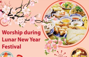 worship during lunar new year festival infographics