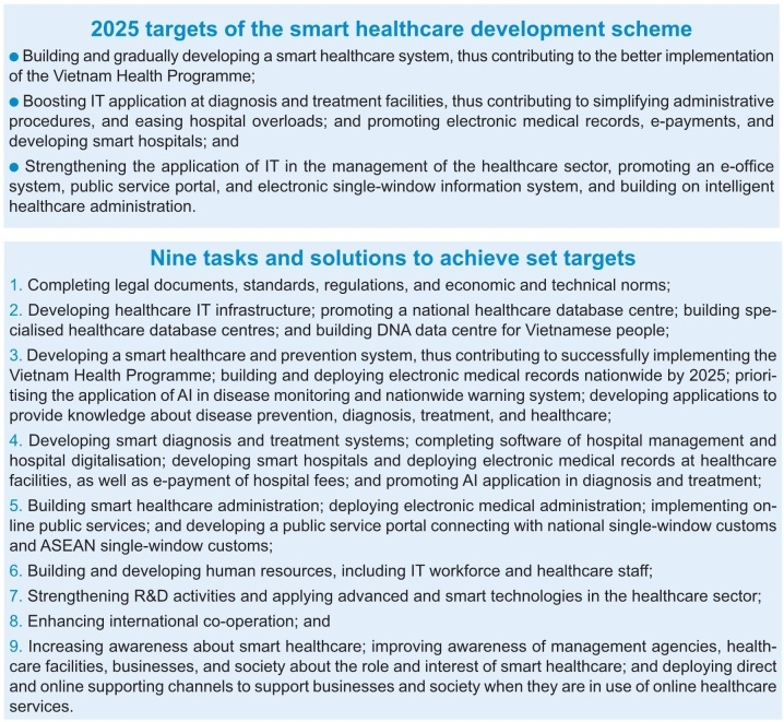p16 developing smart healthcare systems