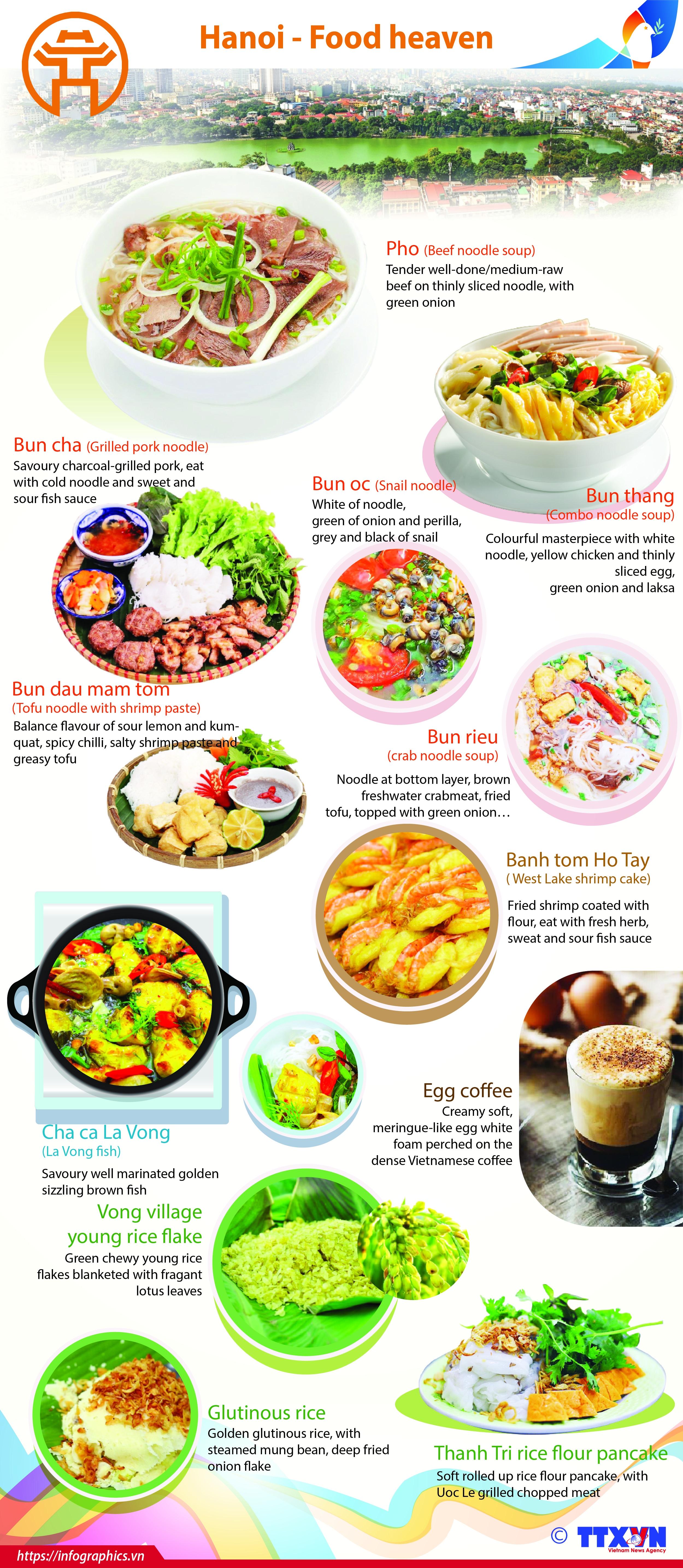 hanoi food heaven