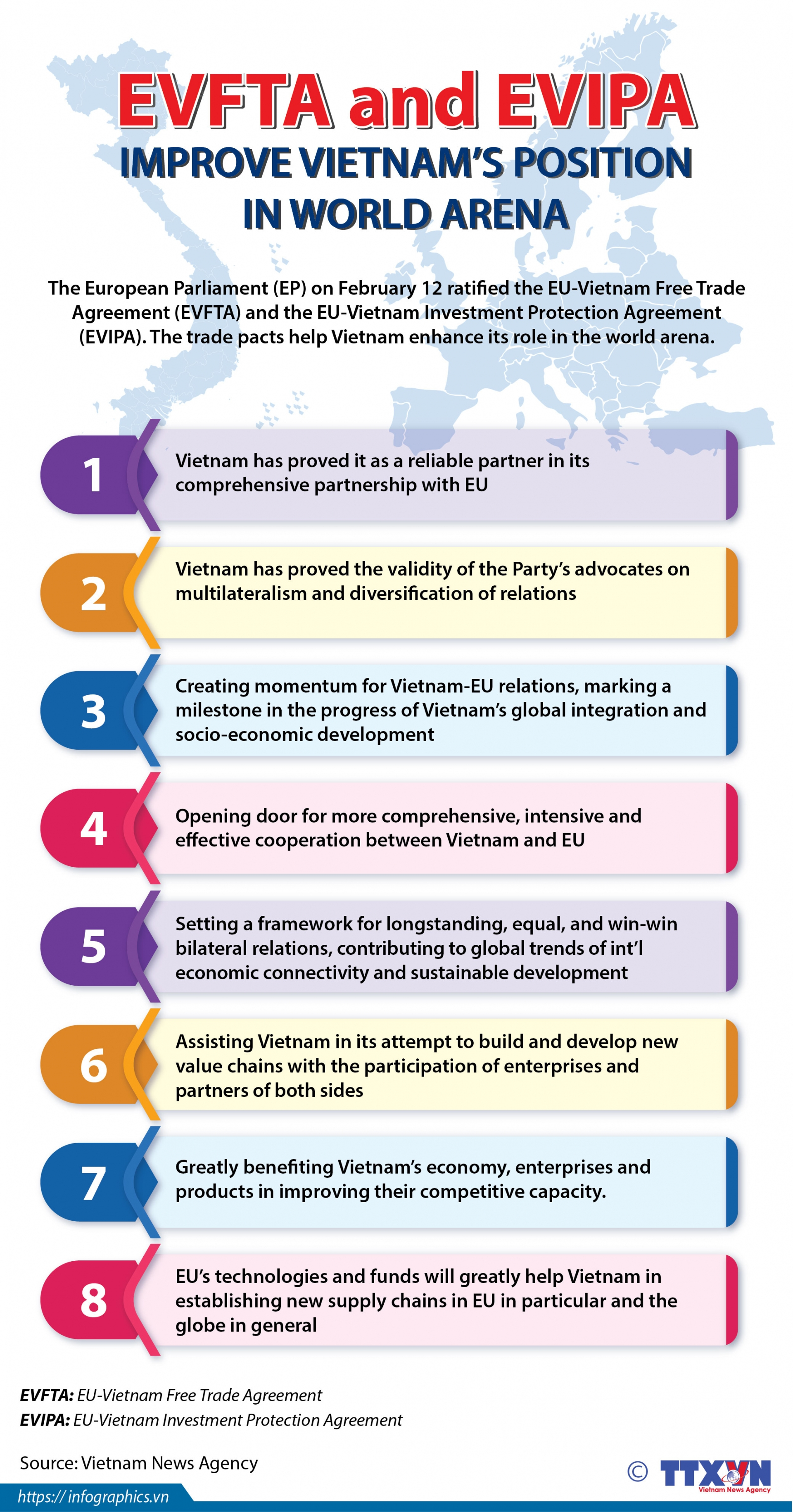 evfta evipa improve vietnams position in world arena infographics