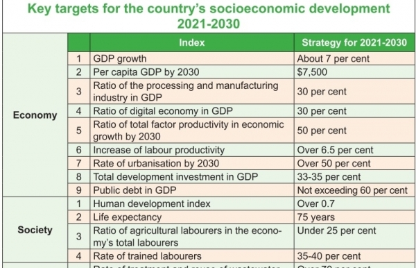 shaping the next economic decade