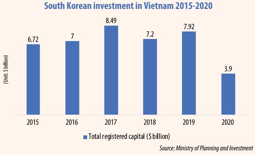 tet 29 south korean focus on southeast asia perseveres