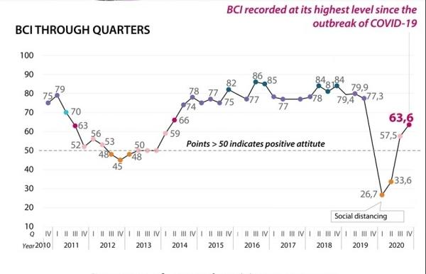 european businesses optimistic about vietnam economy infographics