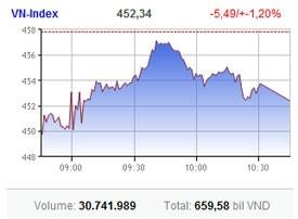 securities firm wobbles rock market