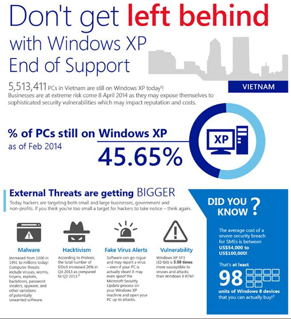 Companies still on Windows XP and Office 2003 are at risk