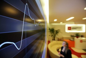 VN Index rises on financial, property stocks