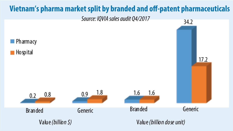 pharma landscape set for shake up