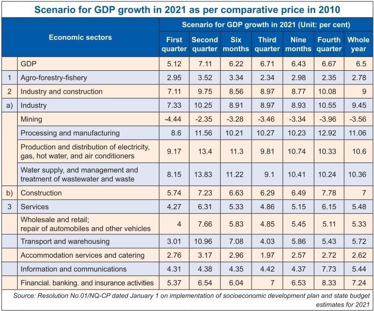 1535 p4 economy steady amid vaccine rollouts