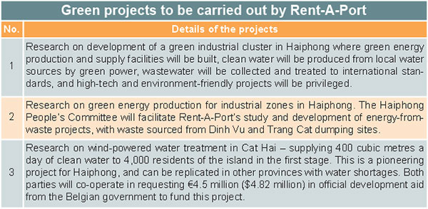 rent a port leads in green foresight