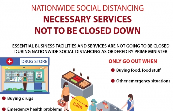 national social distancing necessary services not to be closed down infographics