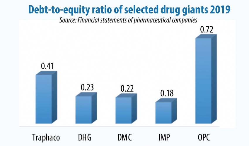 1488 p18 drugmakers tackling disrupted supply chain