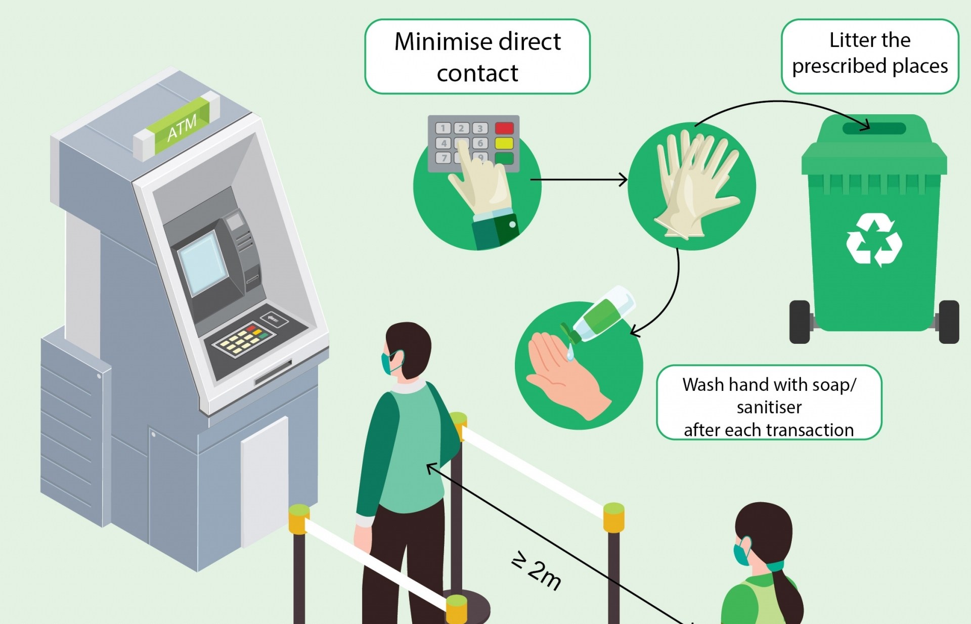 notice of using atm amid covid 19 epidemic infographics