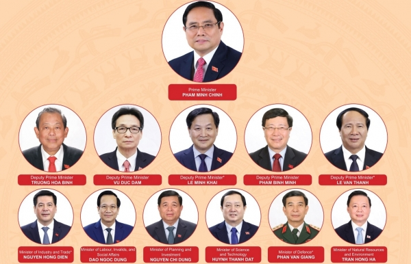 national assembly approves appointment of 12 new ministers govt members infographics