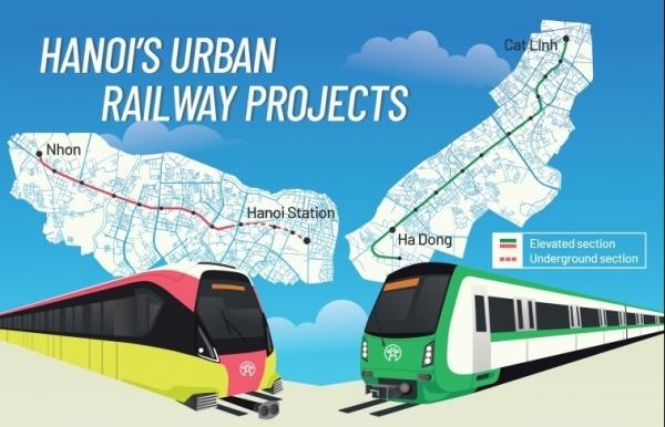 hanoi awaits new metro route with bated breath