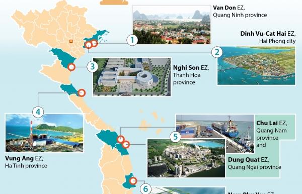 prospects of coastal economic zones
