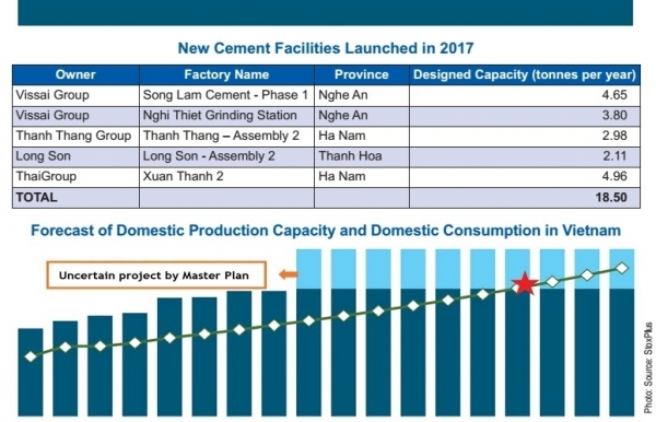 cement industry on the clinker road to recovery