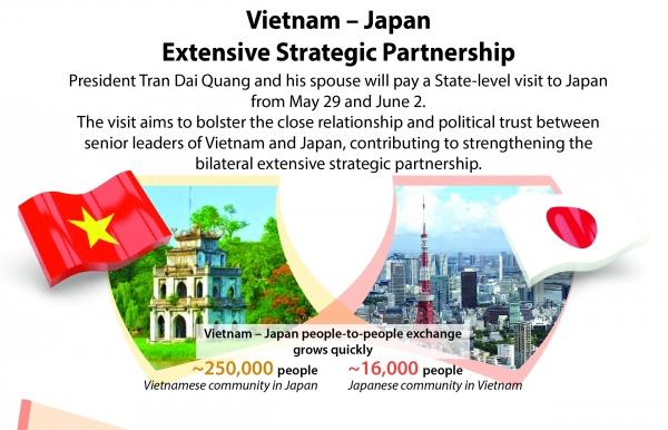 vietnam japan extensive strategic partnership