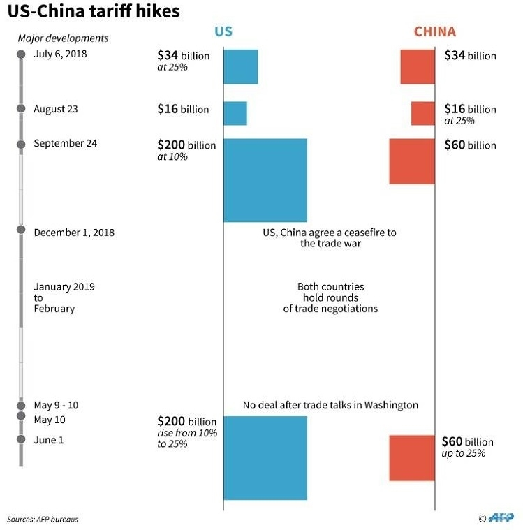 trump calls trade war with china a little squabble