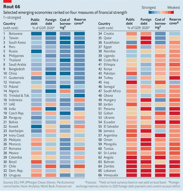 the economist vietnam among safe economies in wake of covid 19