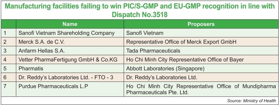 1491p18 glaxosmithkline seeking to validate eu gmp standards