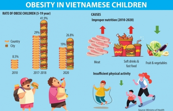 expanding fast food outlets place strain on obesity worry