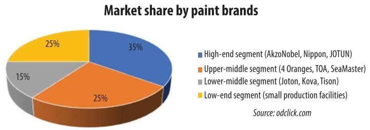 1545 p9 paint makers fresh coat of progress