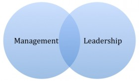 every leader may not be a manager but every manager should be a leader