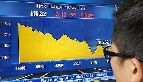 stocks dive as rallies spark selling