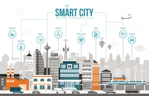 smart cities as essential must haves