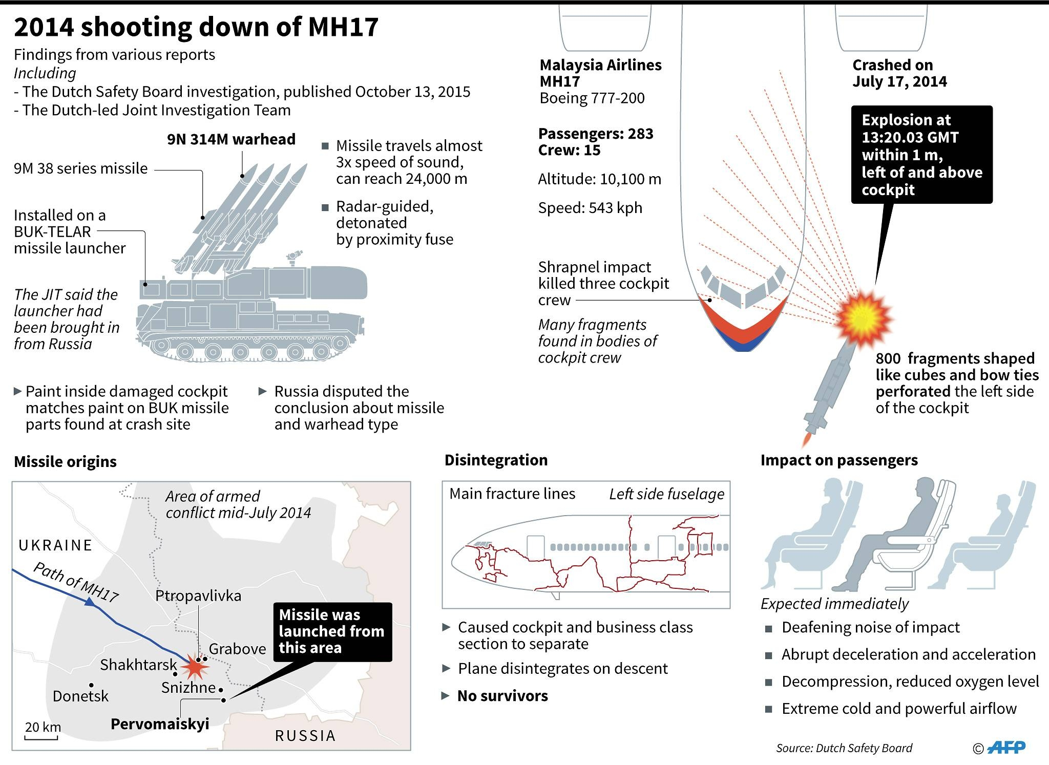 dutch to put four people on trial for murder over malaysia airlines flight mh17 crash