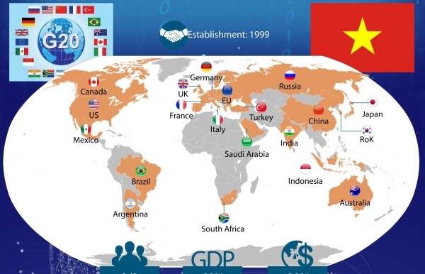 g20 and vietnams participation