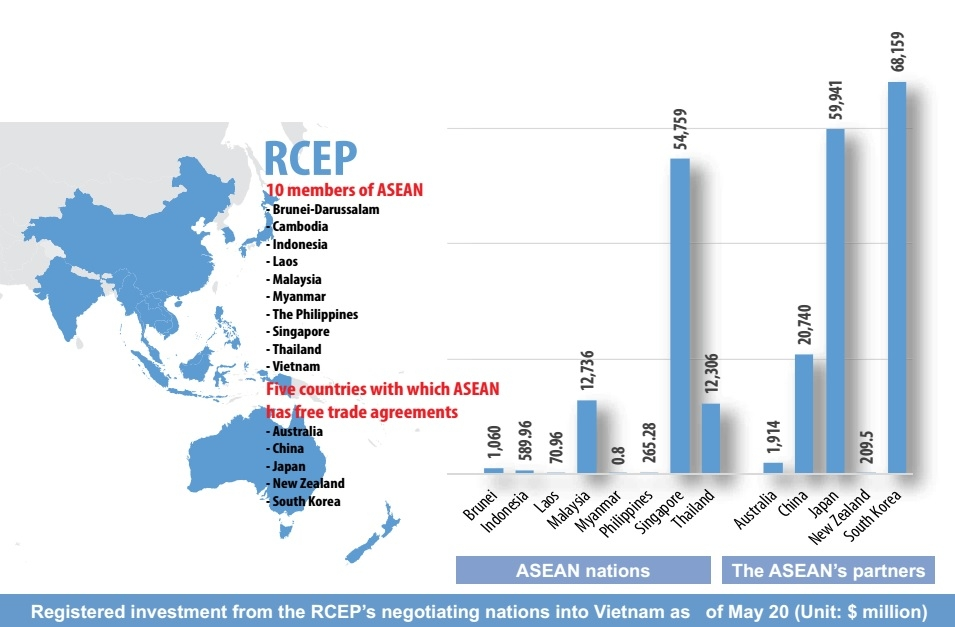 1498p4 rcep benefits on horizon for asean