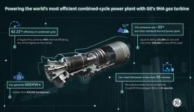 ges ha gas turbines enable efficiency record