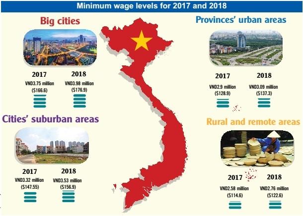 debate erupts over minimum wage increase