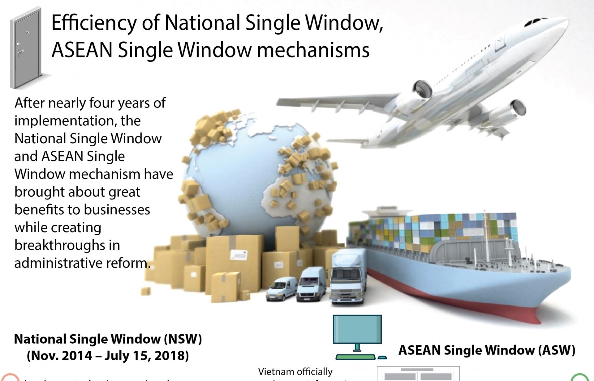 efficiency of national single window asean single window mechanisms