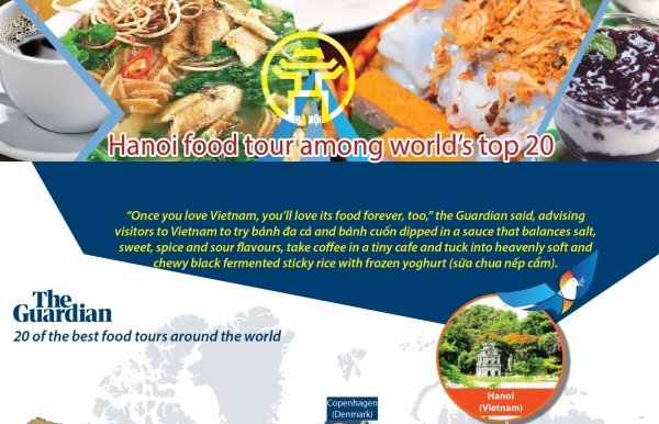 hanoi food tour among worlds top 20