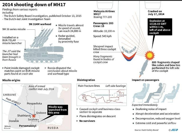 calls for justice on fifth anniversary of mh17 crash
