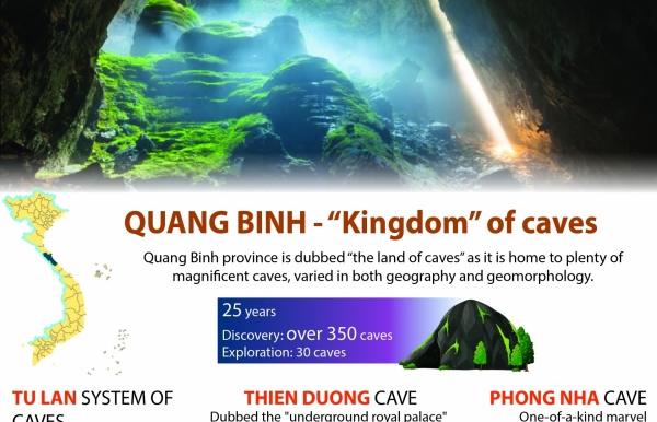 quang binh kingdom of caves