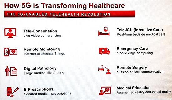 keysight technologies drives telehealth growth