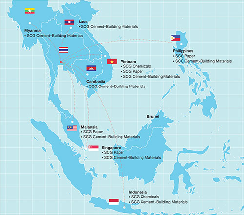 scg sets a clear target to become an asean leader