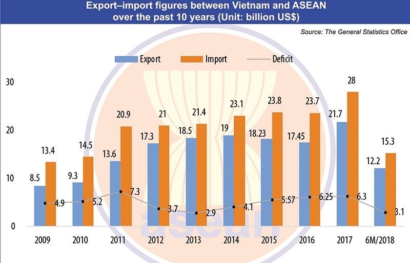 aec broadens its effects on vietnam